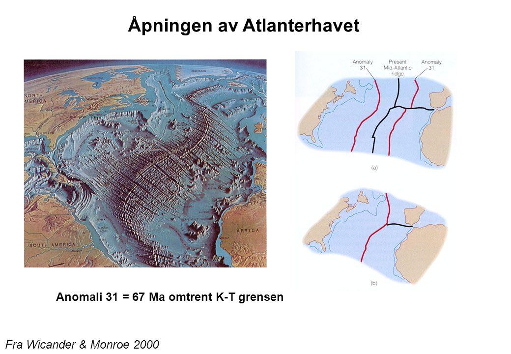 Åpningen av Atlanterhavet