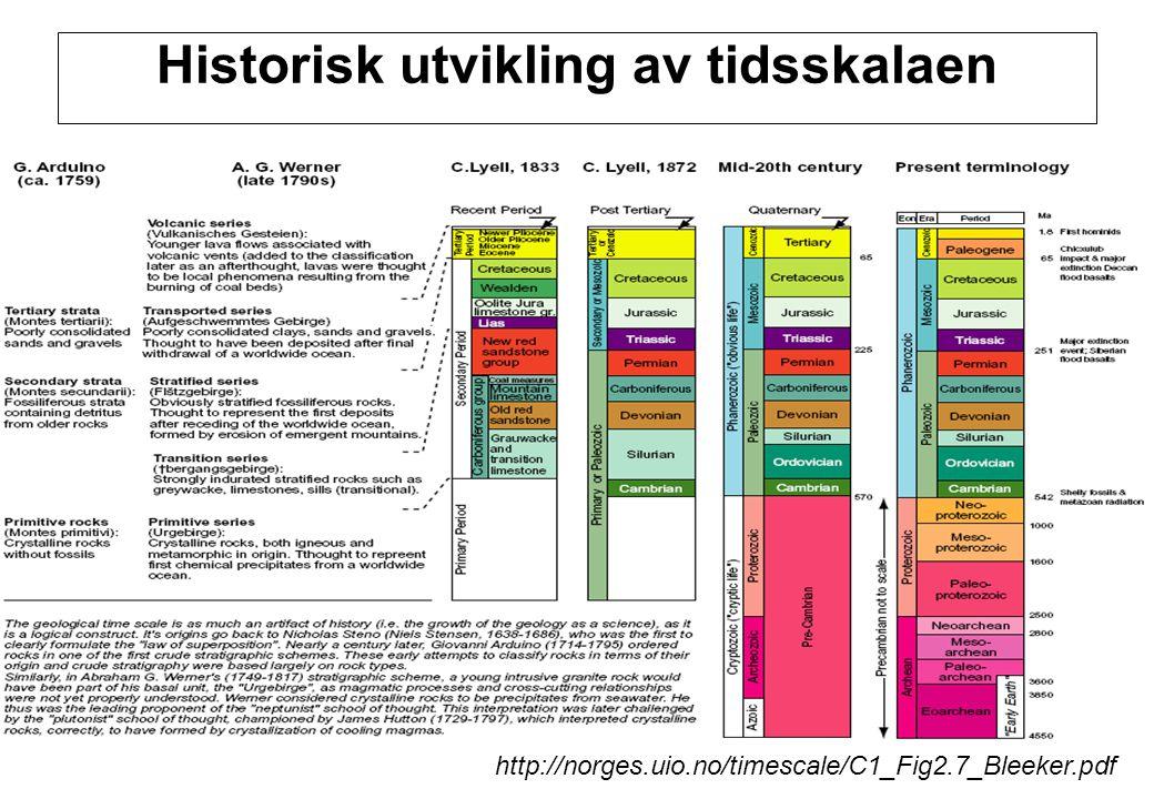 Historisk utvikling av tidsskalaen