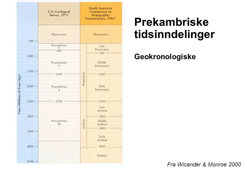 Prekambriske tidsinndelinger Geokronologiske