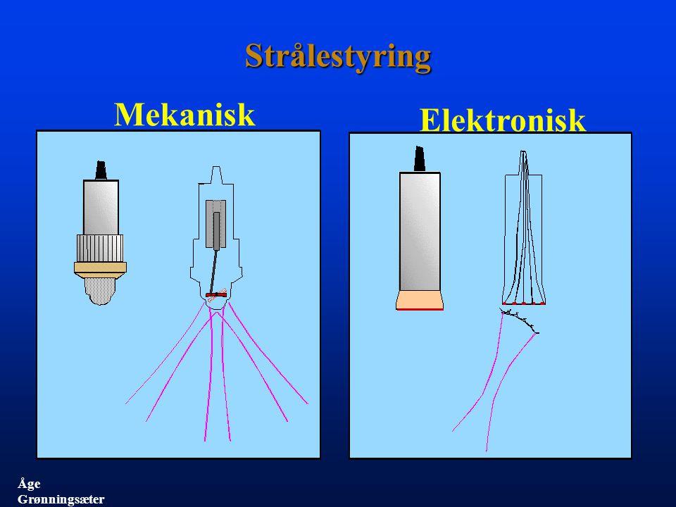 Strålestyring Mekanisk Elektronisk Først strålestyring: