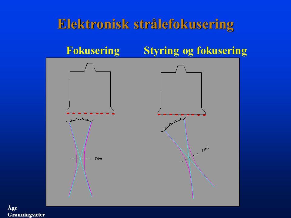 Elektronisk strålefokusering
