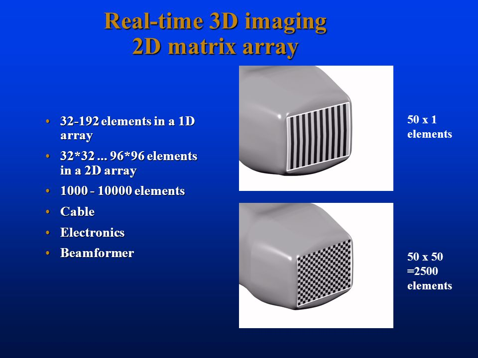 Real-time 3D imaging 2D matrix array