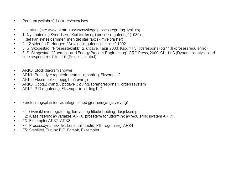 Pensum (syllabus): Lectures/exercises
