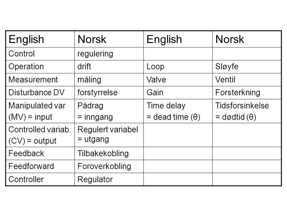 English Norsk Control regulering Operation drift Loop Sløyfe