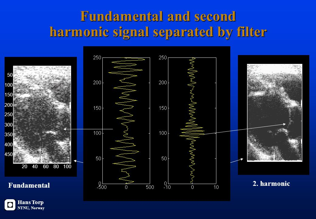 Fundamental and second harmonic signal separated by filter