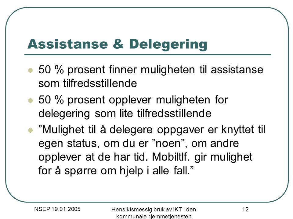Assistanse & Delegering