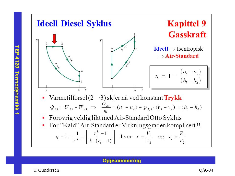 Ideell Diesel Syklus Kapittel 9 Gasskraft