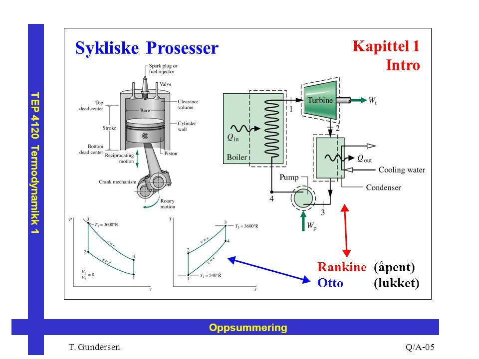 Sykliske Prosesser Kapittel 1 Intro Rankine (åpent) Otto (lukket)