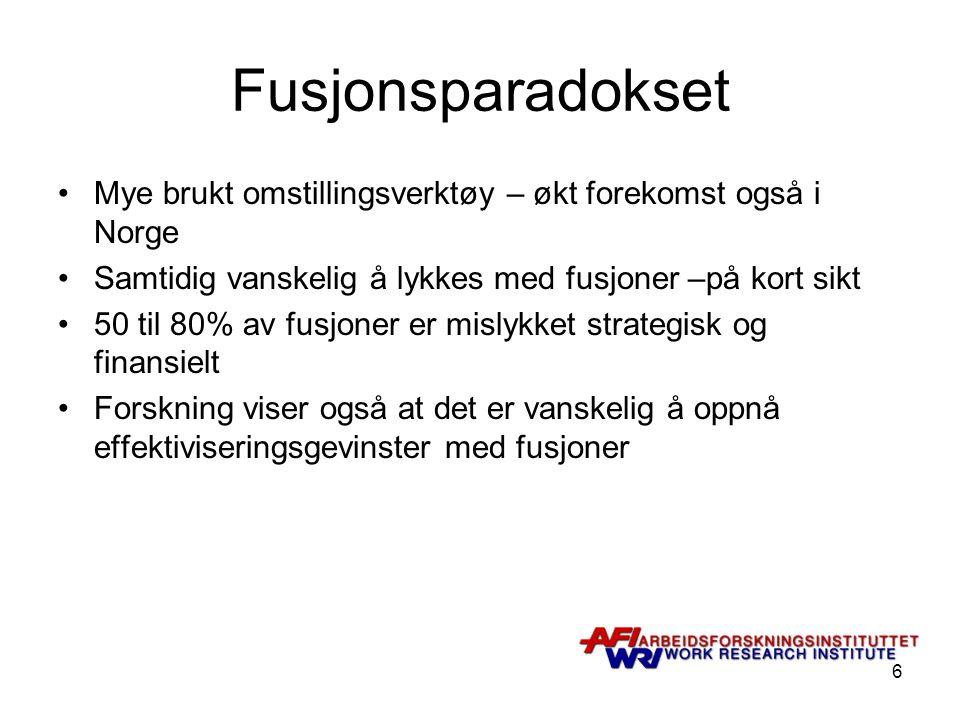 Fusjonsparadokset Mye brukt omstillingsverktøy – økt forekomst også i Norge. Samtidig vanskelig å lykkes med fusjoner –på kort sikt.