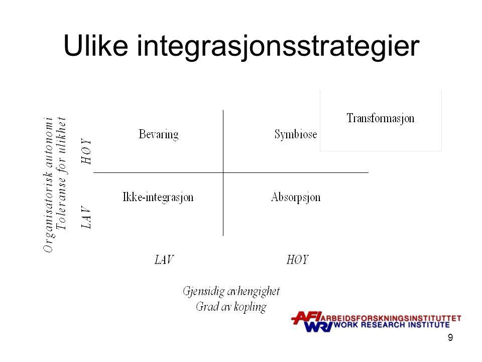 Ulike integrasjonsstrategier