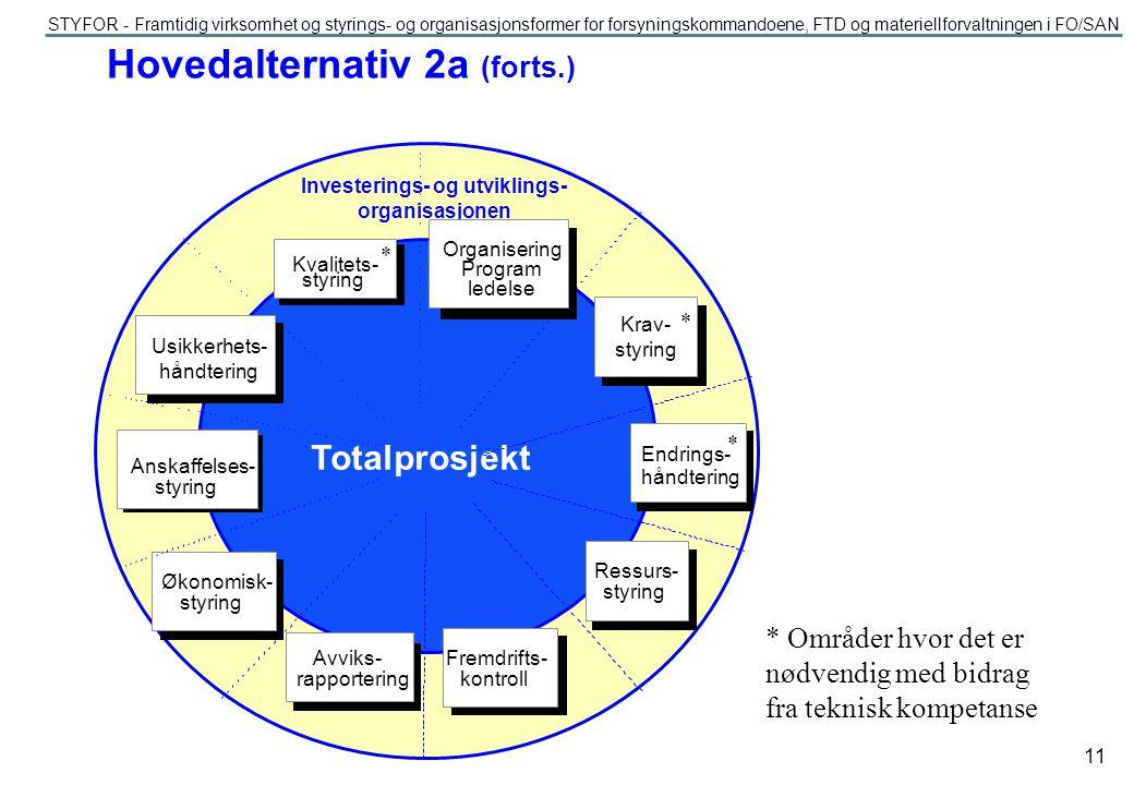 Hovedalternativ 2a (forts.)