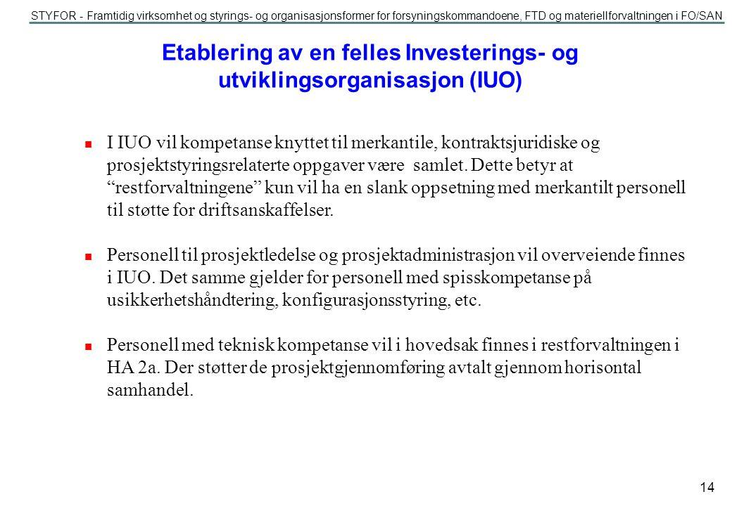 Etablering av en felles Investerings- og utviklingsorganisasjon (IUO)