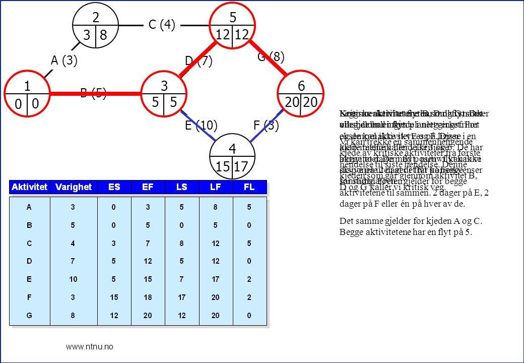 1 2. 3. 4. 5. 6. A (3) B (5) C (4) D (7) E (10) F (3) G (8) 12. 15. 20. 8. 12. 5. 20.