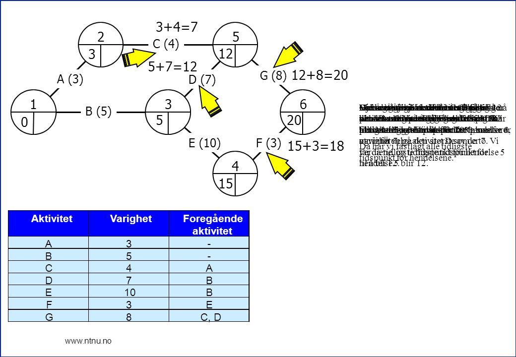 3+4=7 1. 2. 3. 4. 5. 6. A (3) B (5) C (4) D (7) E (10) F (3) G (8) 3. 12. 5+7=12. 12+8=20.
