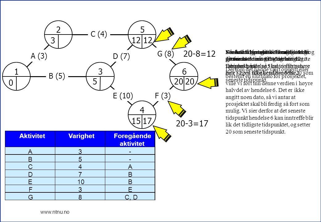 1 2. 3. 4. 5. 6. A (3) B (5) C (4) D (7) E (10) F (3) G (8) 12. 15. 20. 12. 20-8=12.