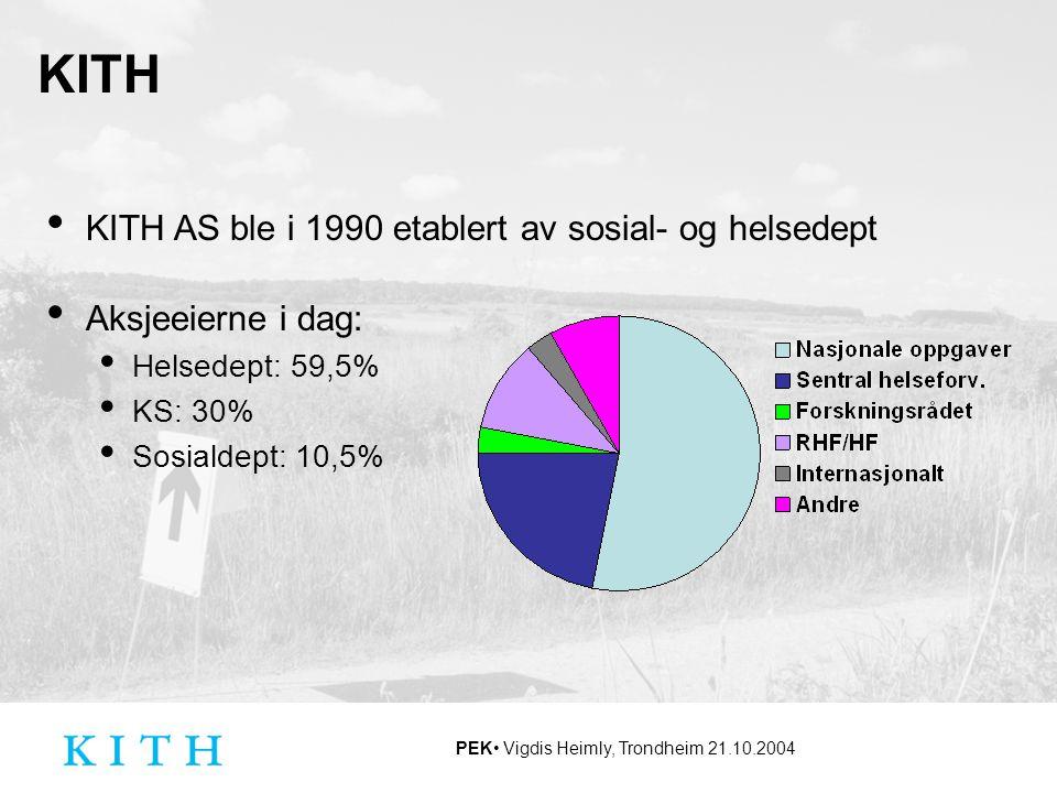 KITH AS ble i 1990 etablert av sosial- og helsedept Aksjeeierne i dag: