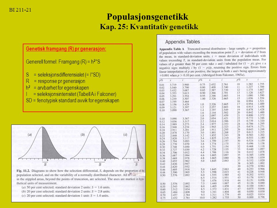 Populasjonsgenetikk Kap. 25: Kvantitativ genetikk BI 211-21