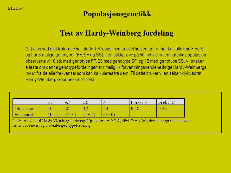Test av Hardy-Weinberg fordeling