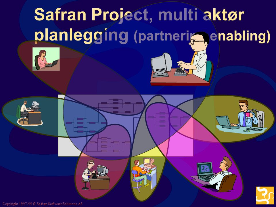Safran Project, multi aktør planlegging (partnering enabling)