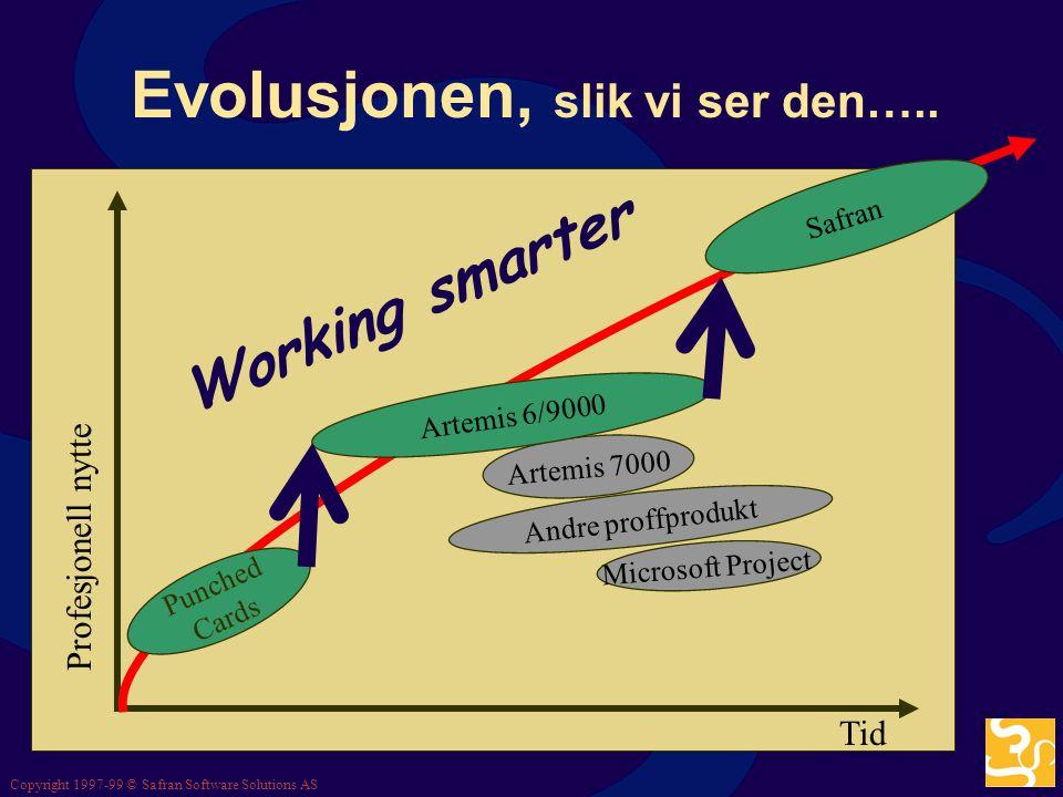 Evolusjonen, slik vi ser den…..