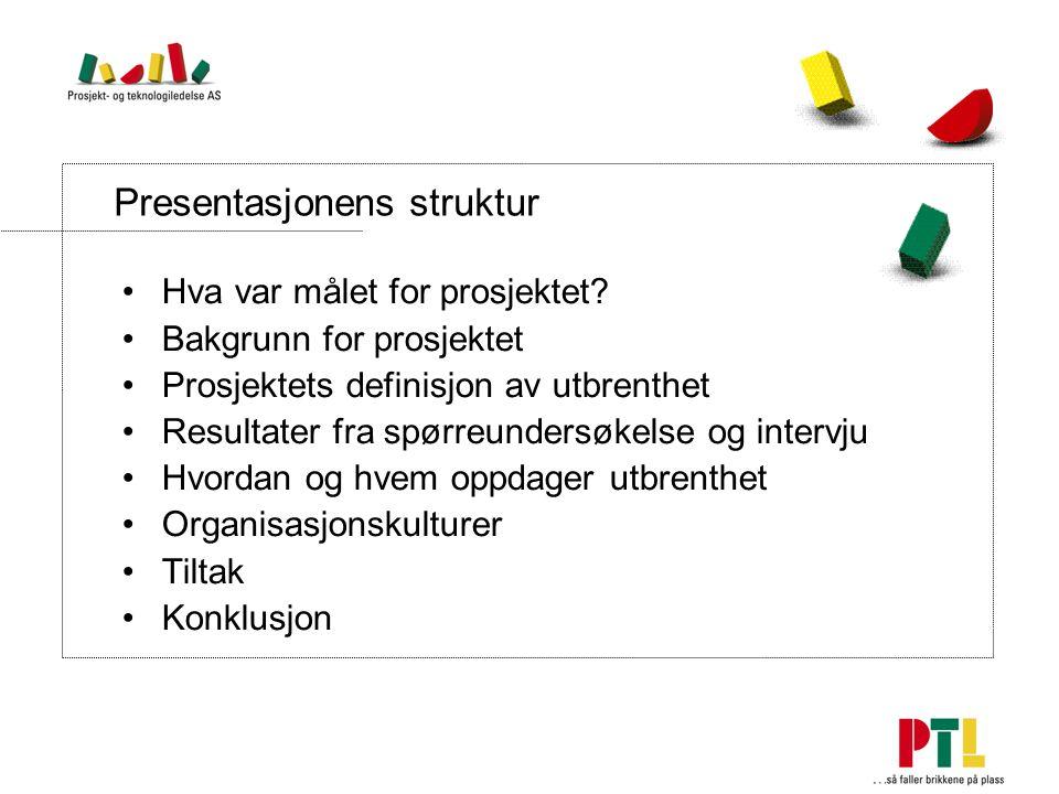 Presentasjonens struktur
