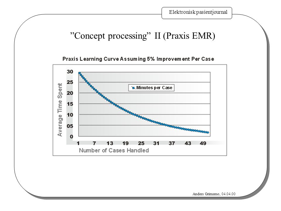 Concept processing II (Praxis EMR)