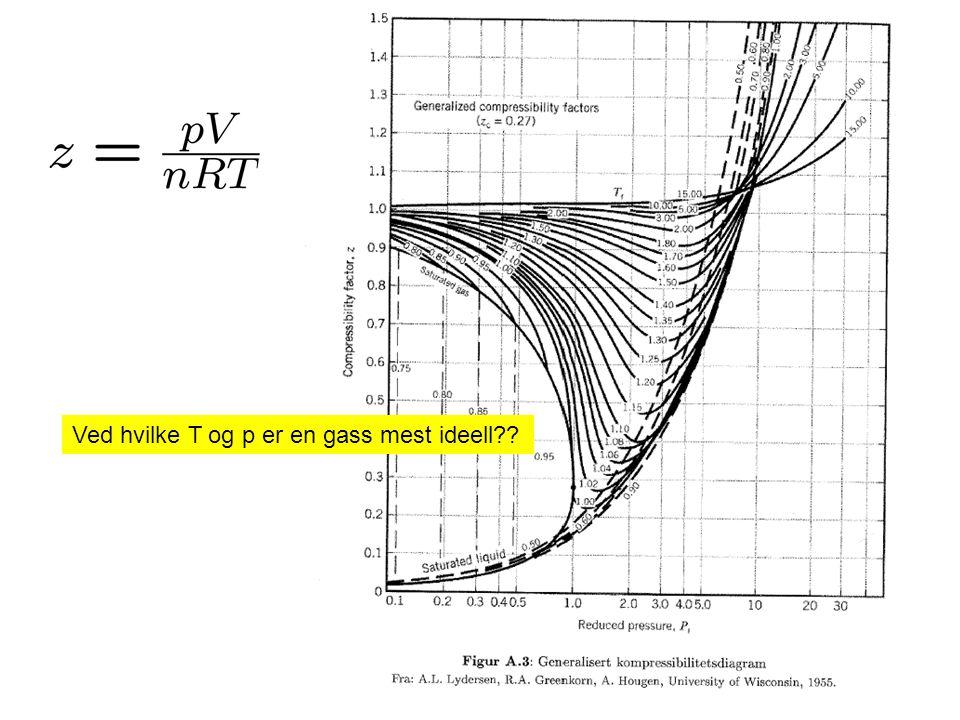 Ved hvilke T og p er en gass mest ideell
