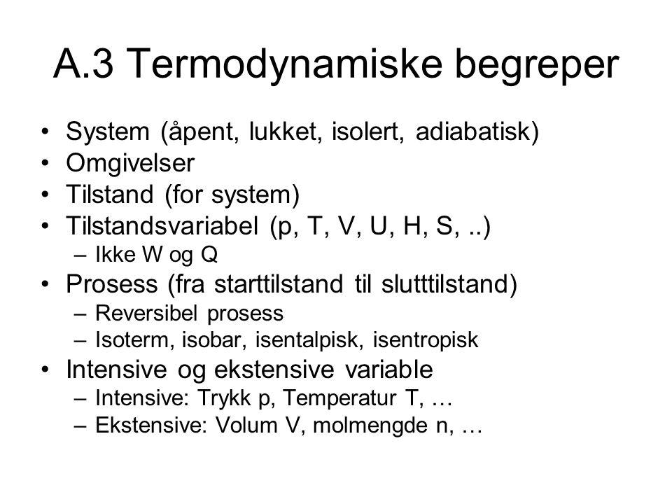 A.3 Termodynamiske begreper