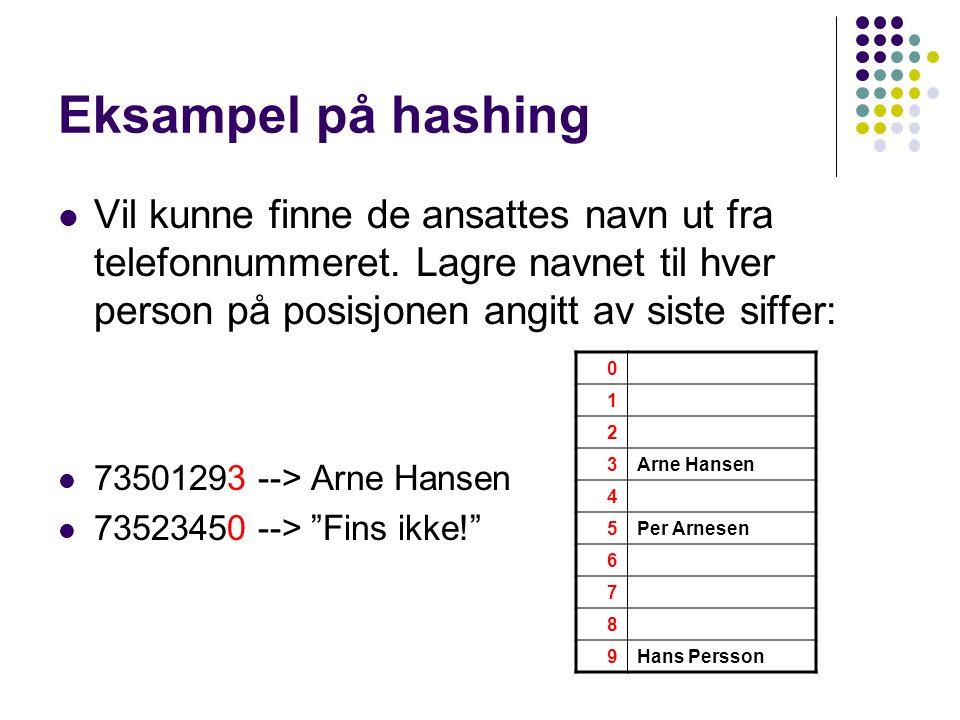 Eksampel på hashing Vil kunne finne de ansattes navn ut fra telefonnummeret. Lagre navnet til hver person på posisjonen angitt av siste siffer:
