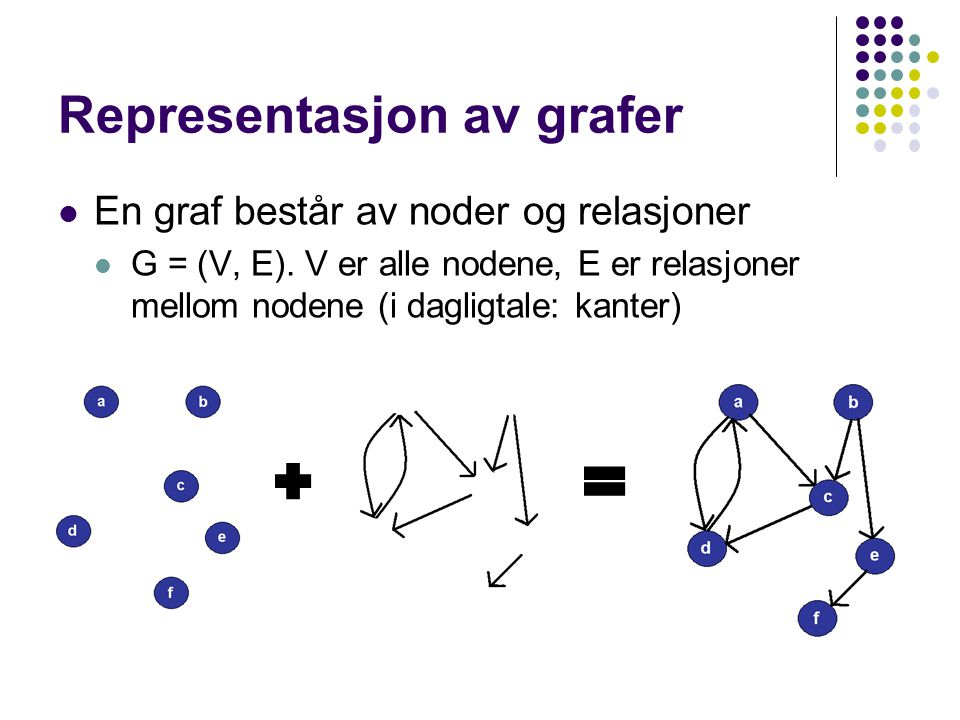 Representasjon av grafer