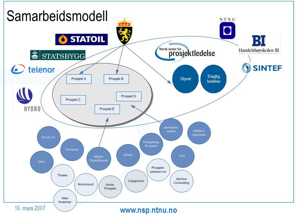 Samarbeidsmodell Styret Daglig ledelse 16. mars 2007 www.nsp.ntnu.no