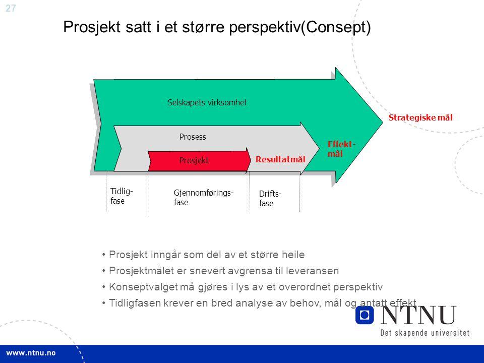Prosjekt satt i et større perspektiv(Consept)