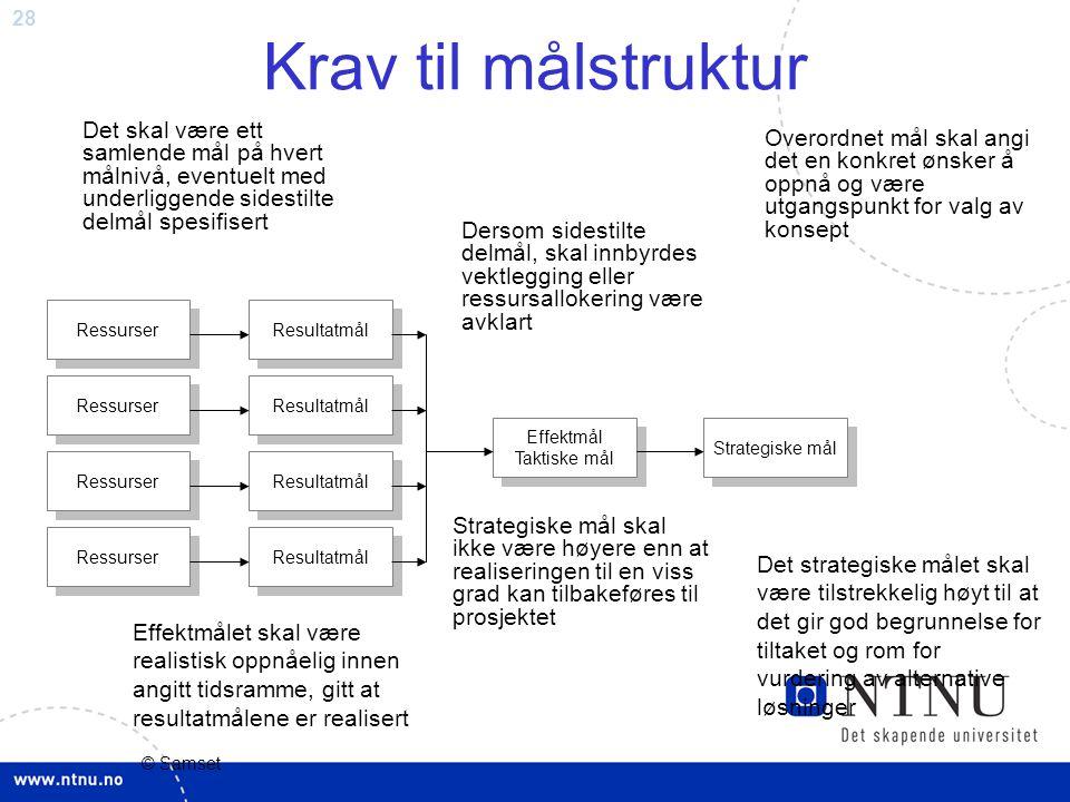 Krav til målstruktur Det skal være ett samlende mål på hvert målnivå, eventuelt med underliggende sidestilte delmål spesifisert.