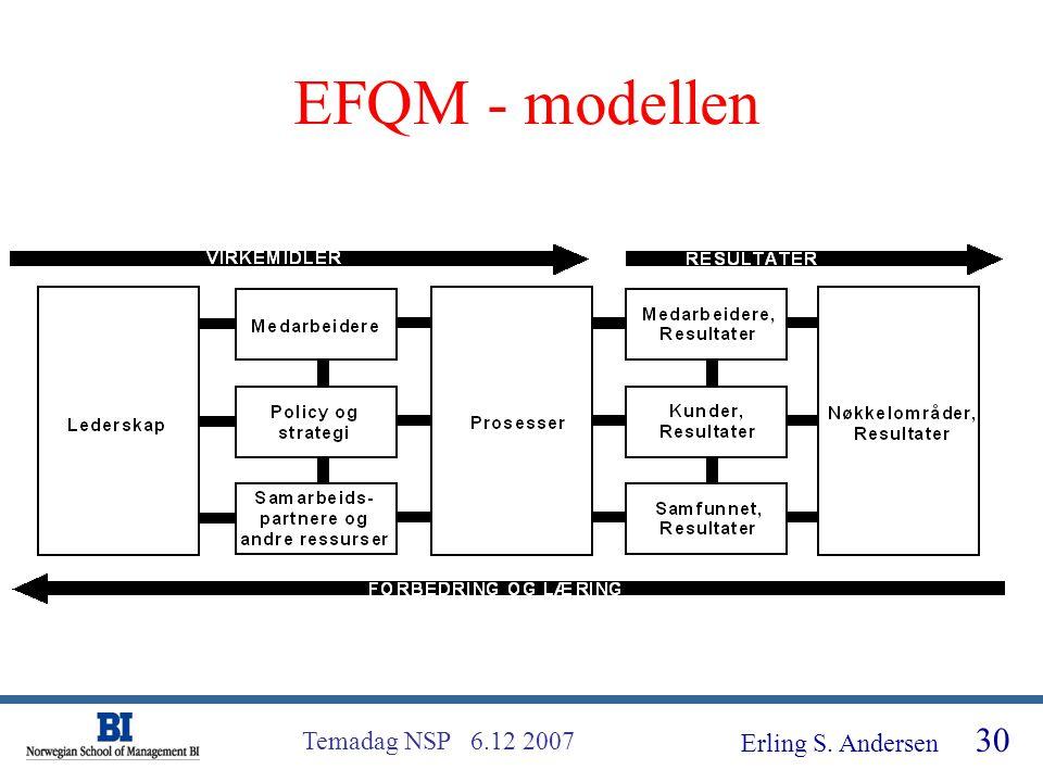 EFQM - modellen