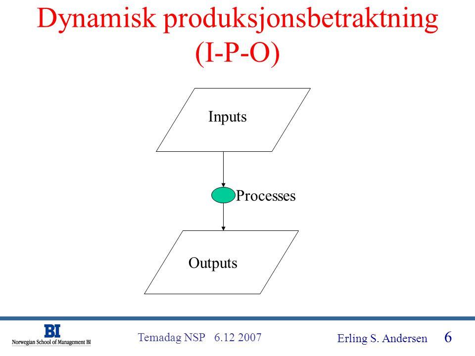 Dynamisk produksjonsbetraktning (I-P-O)