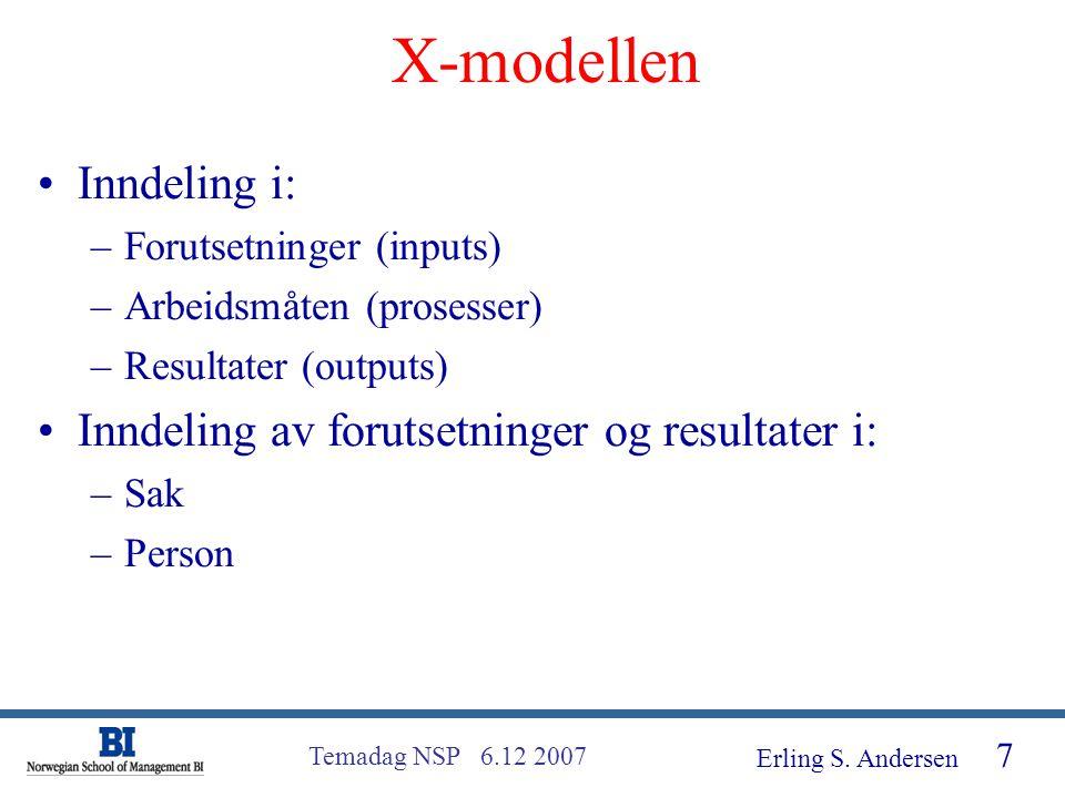 X-modellen Inndeling i: Inndeling av forutsetninger og resultater i: