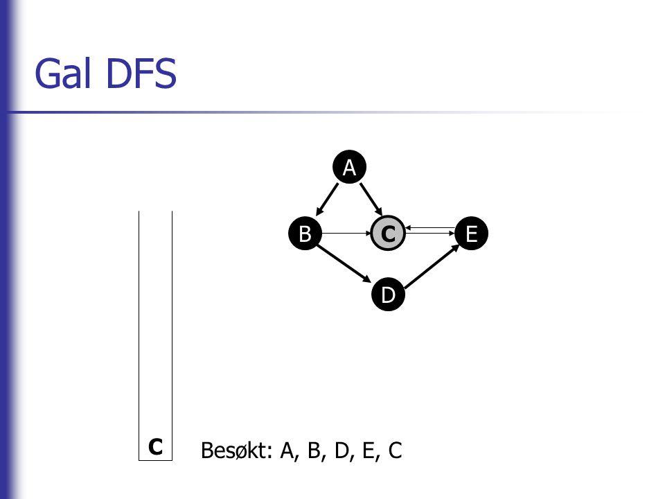 Gal DFS C A B C E D Besøkt: A, B, D, E, C