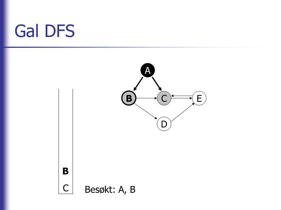 Gal DFS B C A B C E D Besøkt: A, B