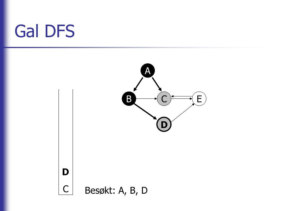 Gal DFS D C A B C E D Besøkt: A, B, D