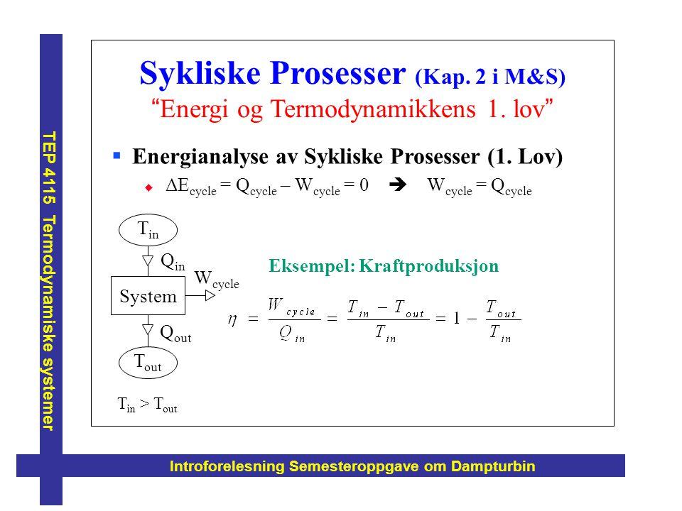 Sykliske Prosesser (Kap. 2 i M&S)