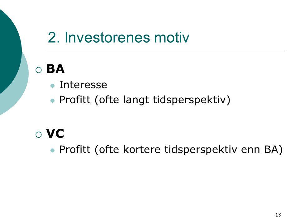 2. Investorenes motiv BA VC Interesse