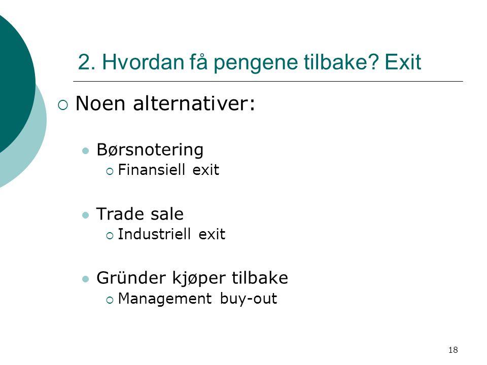 2. Hvordan få pengene tilbake Exit