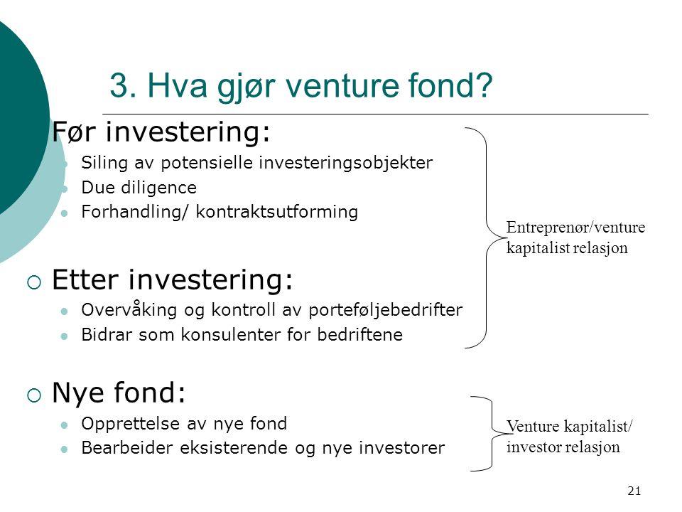 3. Hva gjør venture fond Før investering: Etter investering: