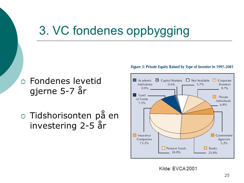 3. VC fondenes oppbygging