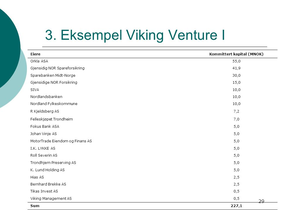 3. Eksempel Viking Venture I
