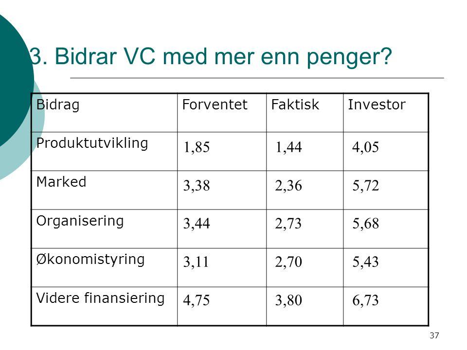 3. Bidrar VC med mer enn penger
