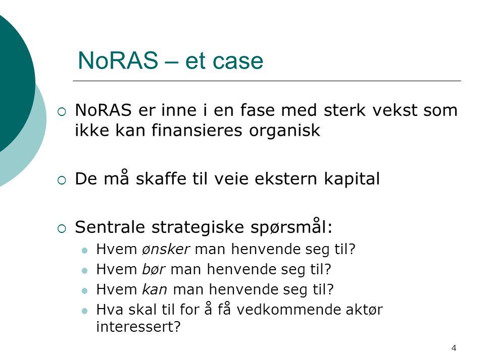 NoRAS – et case NoRAS er inne i en fase med sterk vekst som ikke kan finansieres organisk. De må skaffe til veie ekstern kapital.