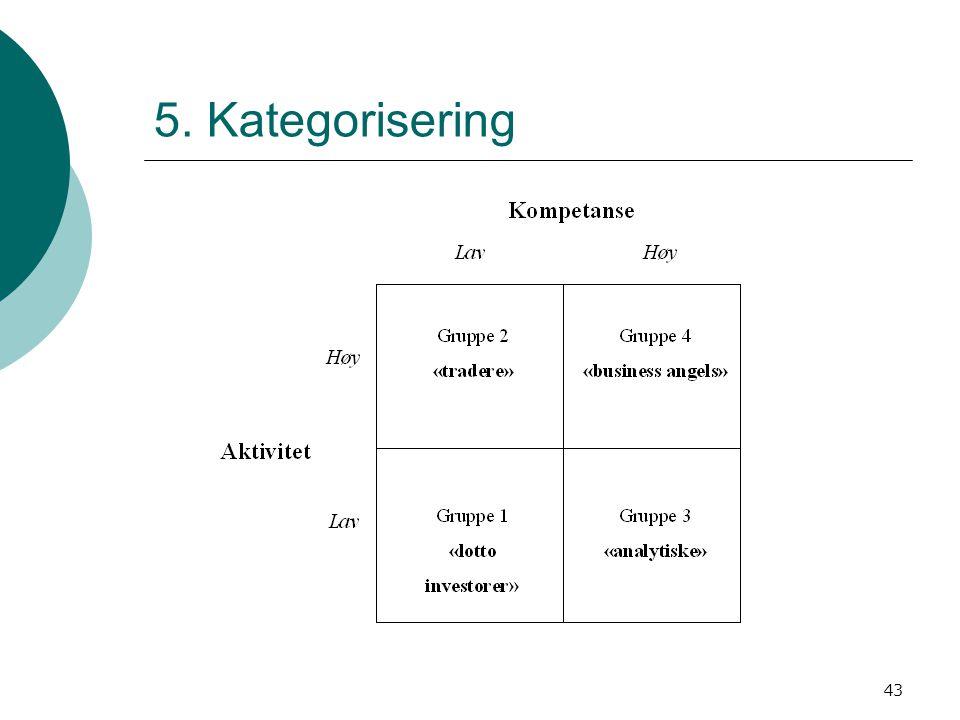 5. Kategorisering
