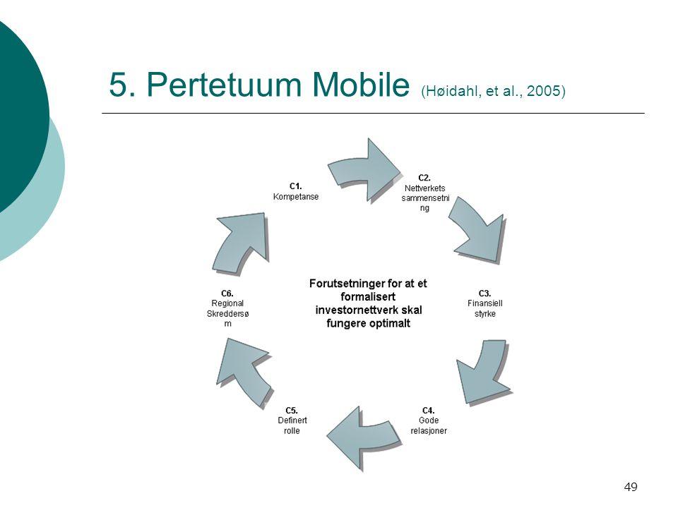 5. Pertetuum Mobile (Høidahl, et al., 2005)