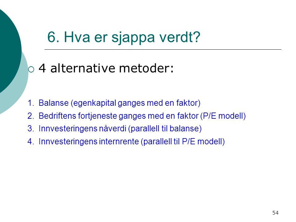 6. Hva er sjappa verdt 4 alternative metoder: